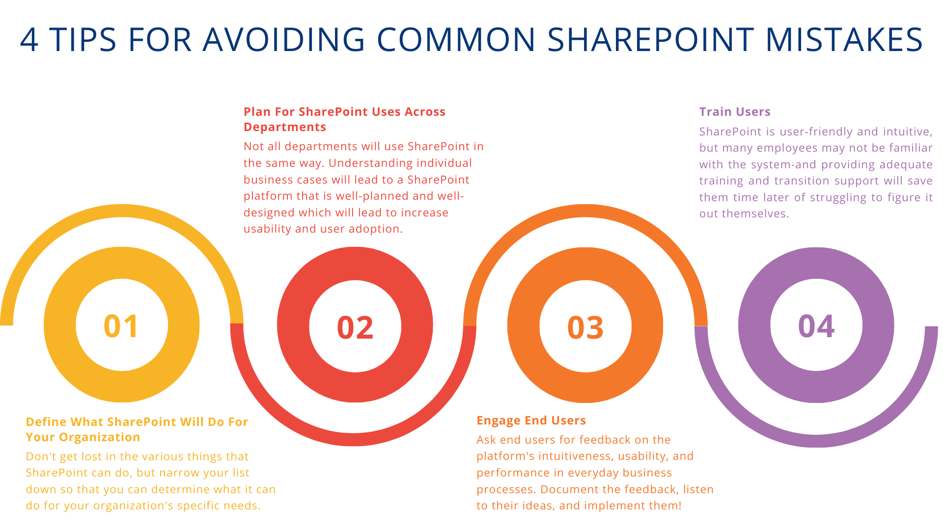 Microsoft SharePoint tips infographic