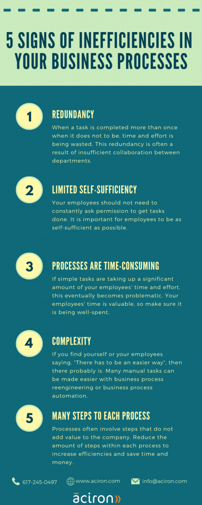 Infographic 5 signs of inefficiencies in your business processes