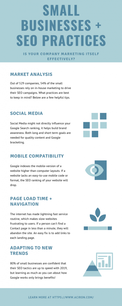 Infographic Small Business SEO practices