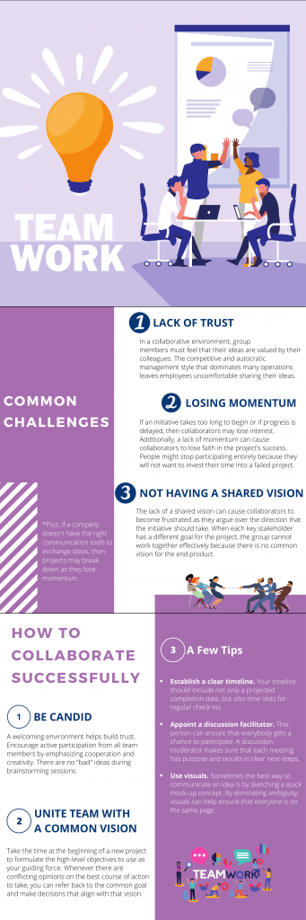 Infographic how to collaborate successfully