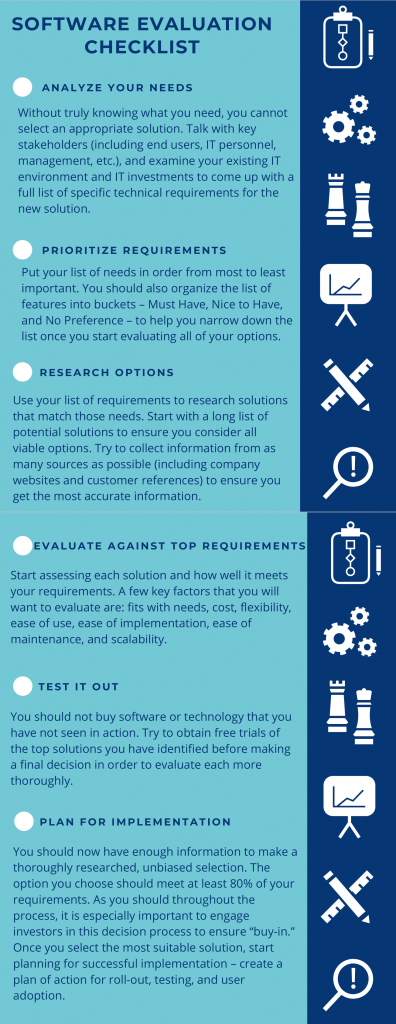 Infographic software evaluation checklist 6 options