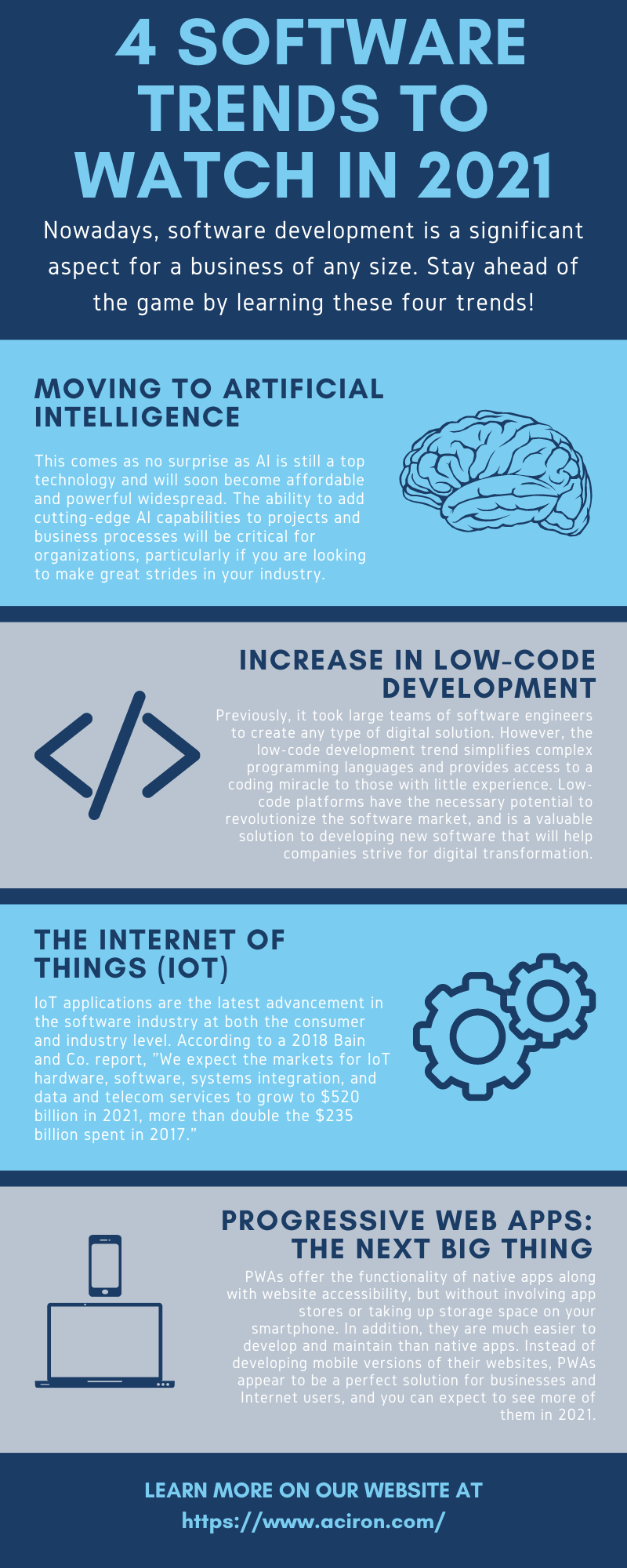Infographic 4 software trends for 2021